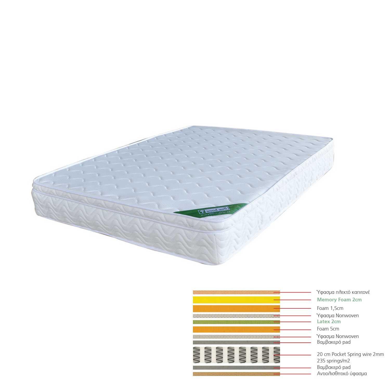 Στρώμα Memory Foam+Latex E2019,20Β 200X160X31 cm